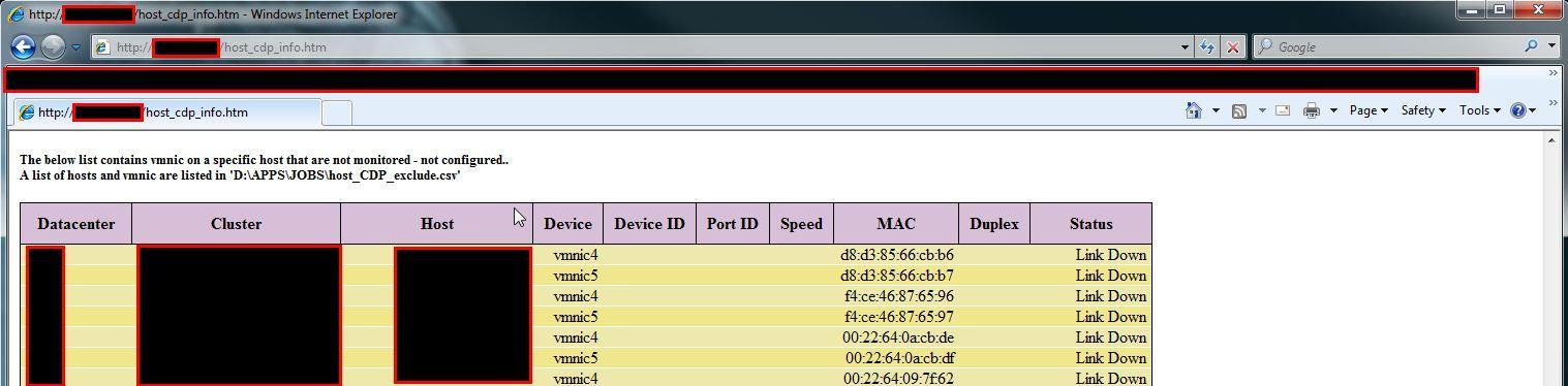 list of hosts html